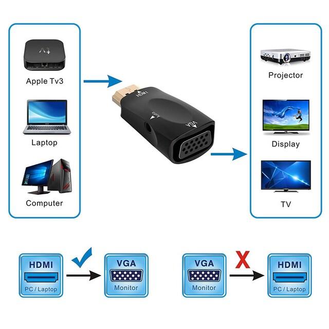 HDMI → VGA 変換 アダプター 金メッキ 音声出力端子を搭載!! < PC本体/周辺機器の