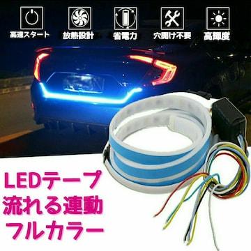 防水 LEDテープ 流れる連動フルカラー マルチカラー
